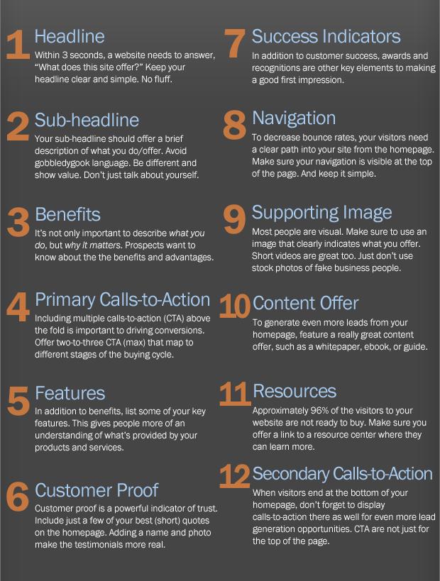 12-homepage-elements-